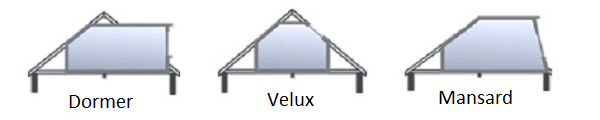 types of loft conversion