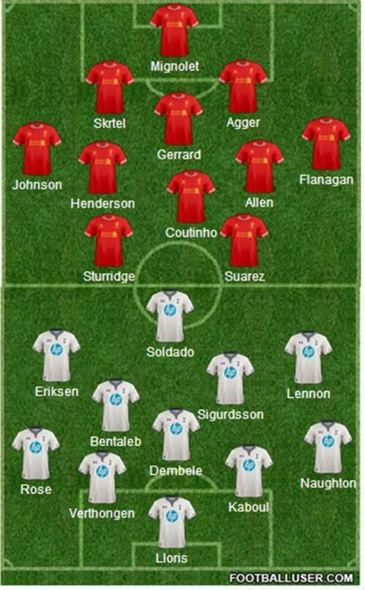 Liverpool Fc Starting Lineup Vs Tottenham