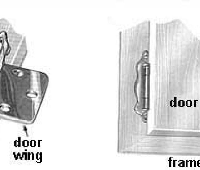 Face Frame Hinge Diagram
