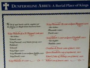 Dunfermline burials