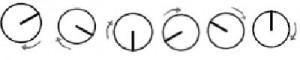 clockwise 3