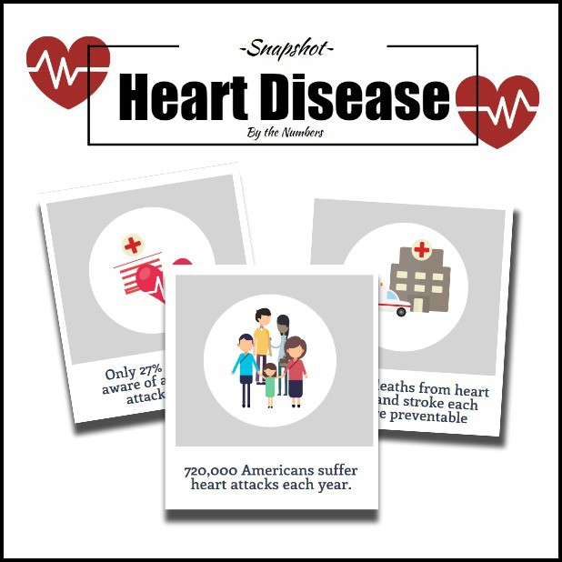 Heart Disease Snapshot: By the Numbers