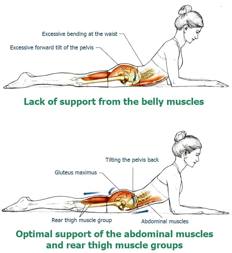 This Exercise Will Improve Your Posture and Bring Relief ...