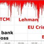 Europeiska banker