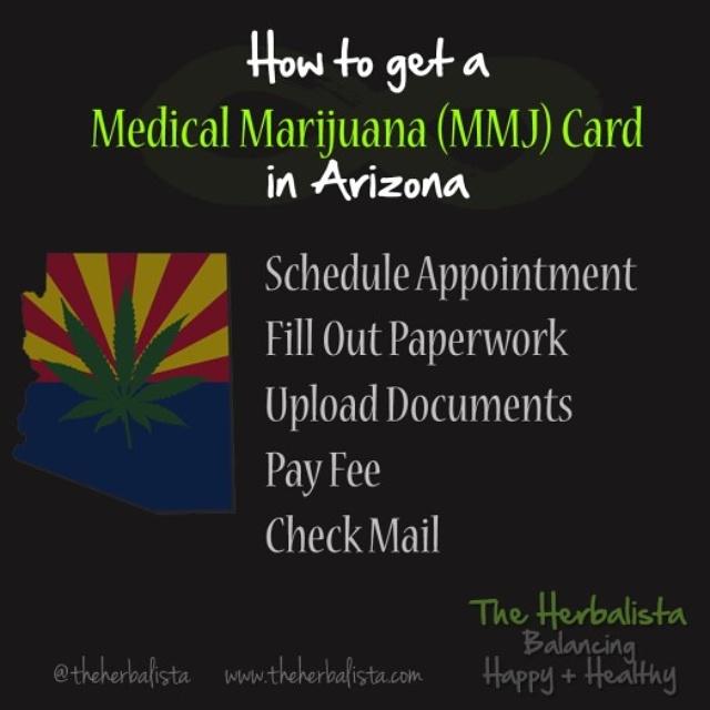 HOW TO GET A MEDICAL MARIJUANA (MMJ) CARD IN AZ