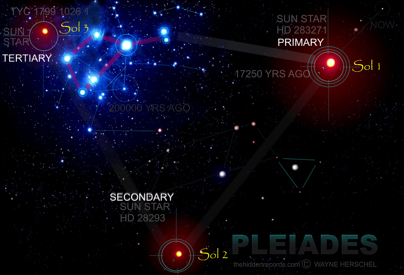 PLEIADES STAR MAP HERSCHEL