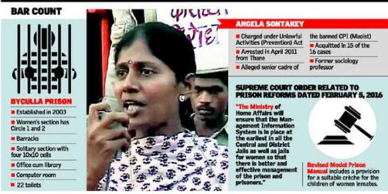 Angela Sontakey, Byculla jail.