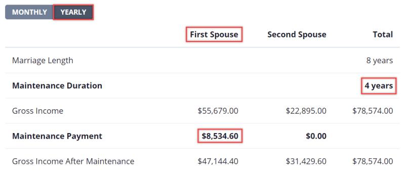 cheap uncontested divorce in georgia - divorce costs georgia - cost of uncontested divorce in ga - divorce in georgia cost