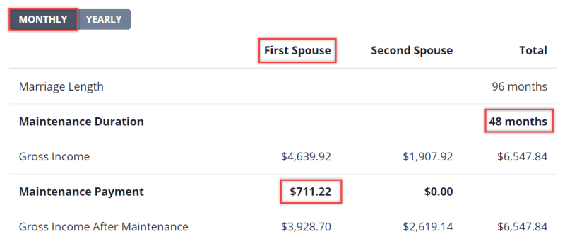 how much does the average divorce cost - how much is a divorce in ga - cheap divorce in georgia - free divorce in georgia