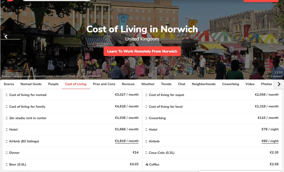 Cost of Living Norwich