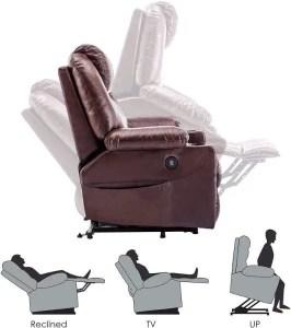 Best recliners brands reviews