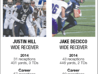 Hill, DeCicco Prepare for Larger Roles