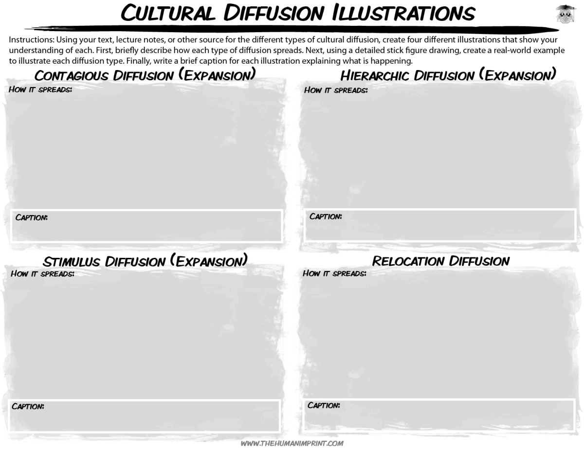 Workbooks using illustrations to understand text worksheets : LESSON PLAN: Types of Cultural Diffusion | The Human Imprint