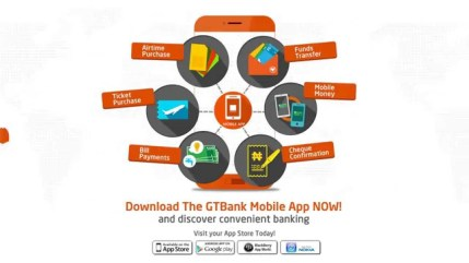 Image result for GTBank Mobile App