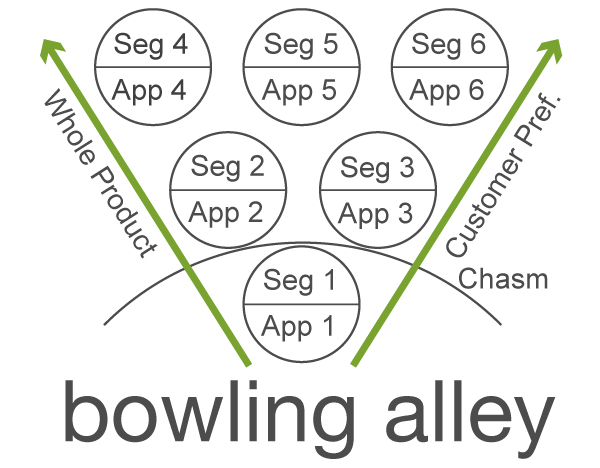 bowling-alley-inside-the-tornado-chasm