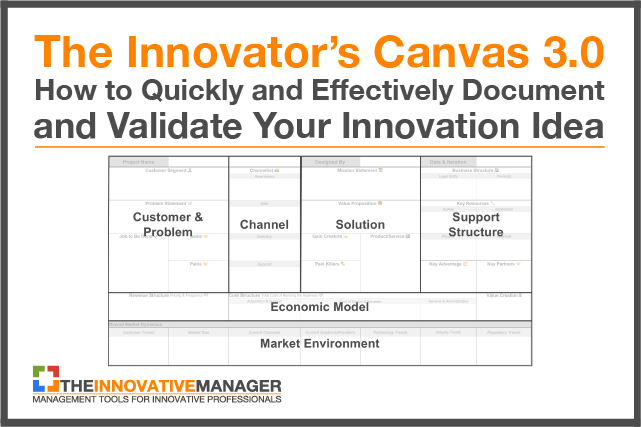 Innovators Canvas 3 Thumbnail