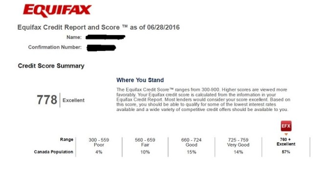 Equifax Credit Score