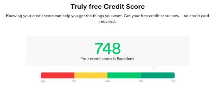 Mint Free Credit Score