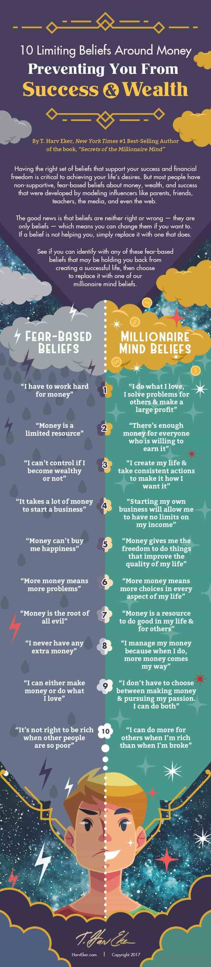 T. Harv Eker - 10 Limiting Beliefs Around Money Preventing You From Success & Wealth [Infographic]