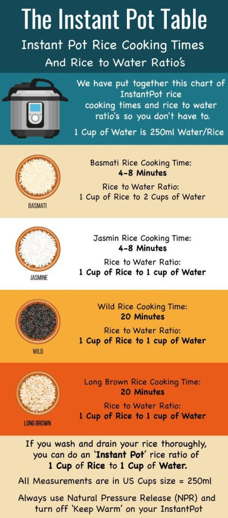 Water-to-Rice-Ratio-Chart