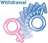 myth-under-water Birth Control Myths