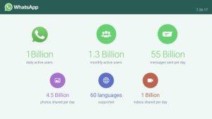 App-300x169 Whatsapp hits a billion users a day!