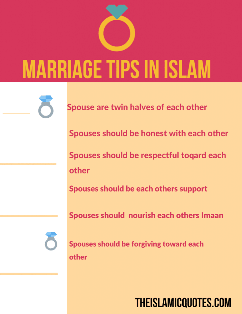 Marriage tips in Islam (9)