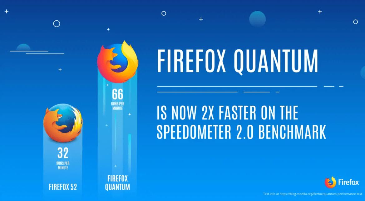 firefox quantum version 66
