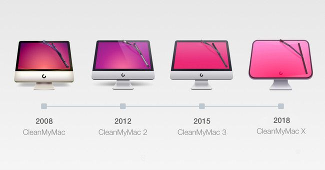 cleanmymacx for mac