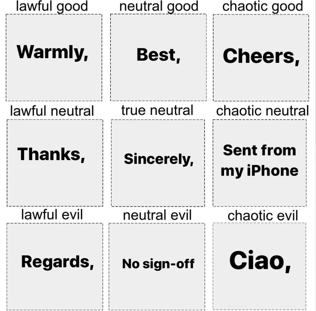 DnD letter sign off alignment chart compass meme