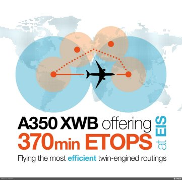 A350_ETOPS_infographic