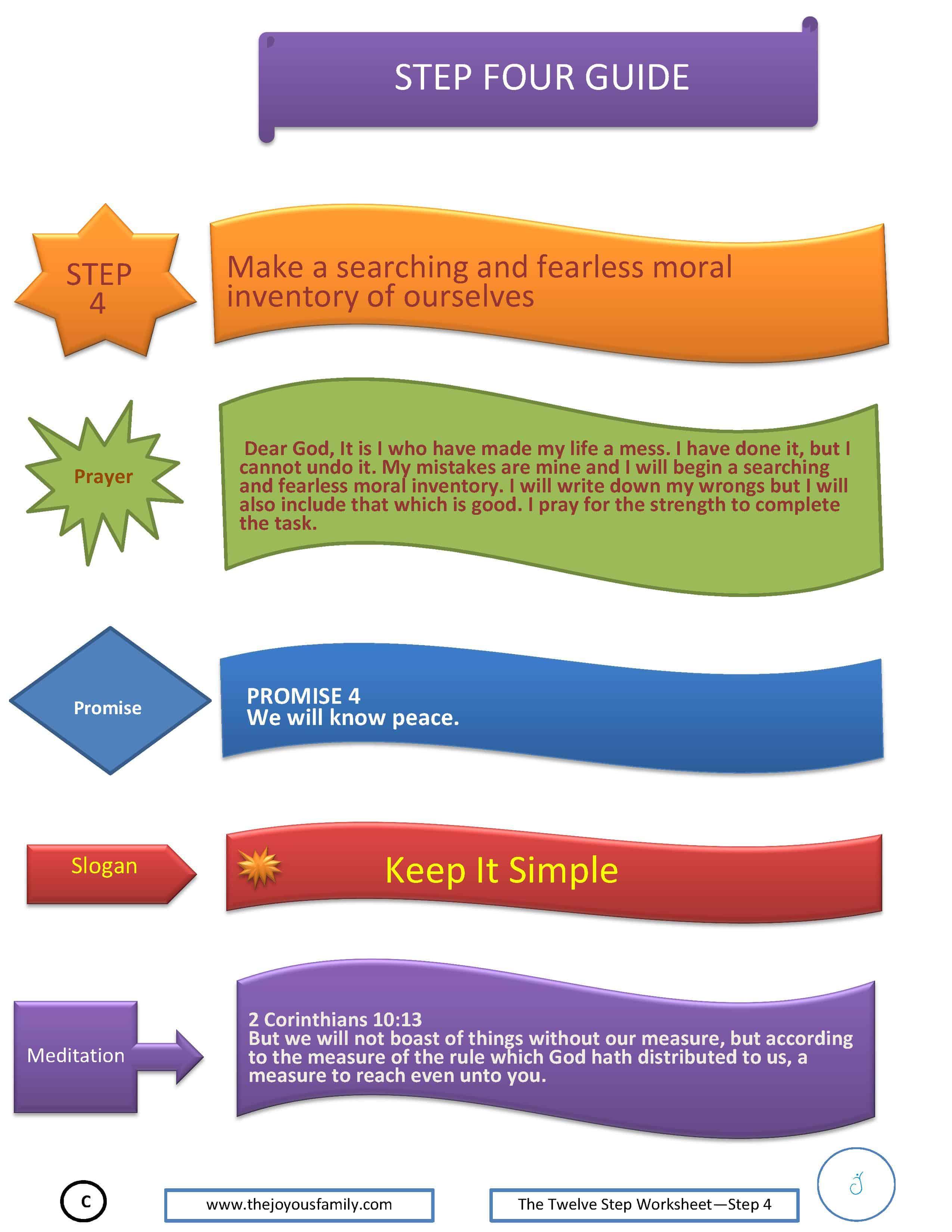 Al Anon 4th Step Worksheet