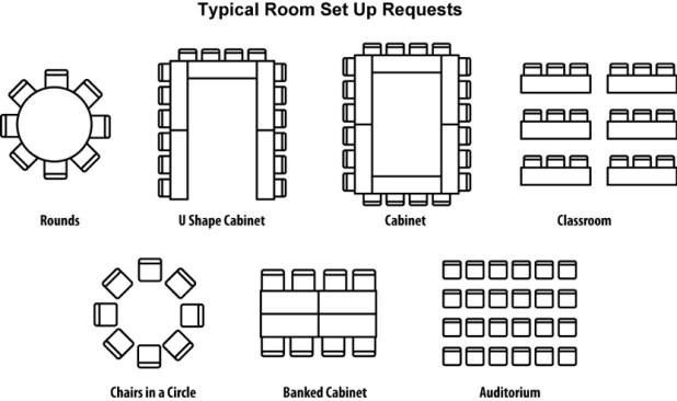 Banquet Table Setup Diagram