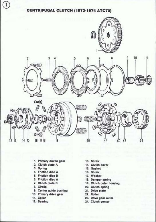 1987 Honda 125 Fourtrax Atv