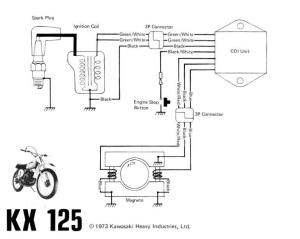 YAMAHA RXZ WIRING DIAGRAM PDF  Auto Electrical Wiring Diagram