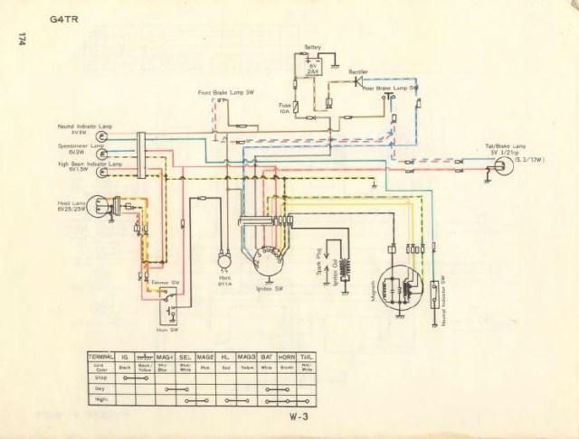 kawasaki barako wiring diagram torzone org  harness  auto