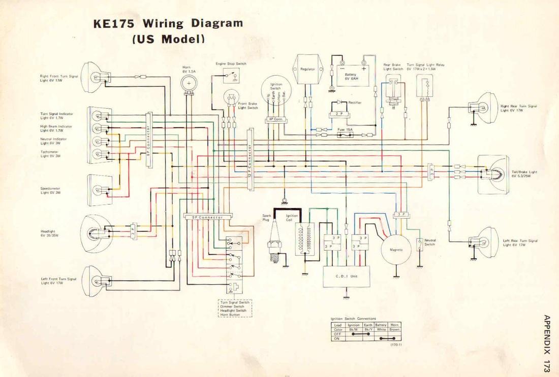 2001 Yamaha V Star 1100 Wiring Diagrams | Wiring Liry on