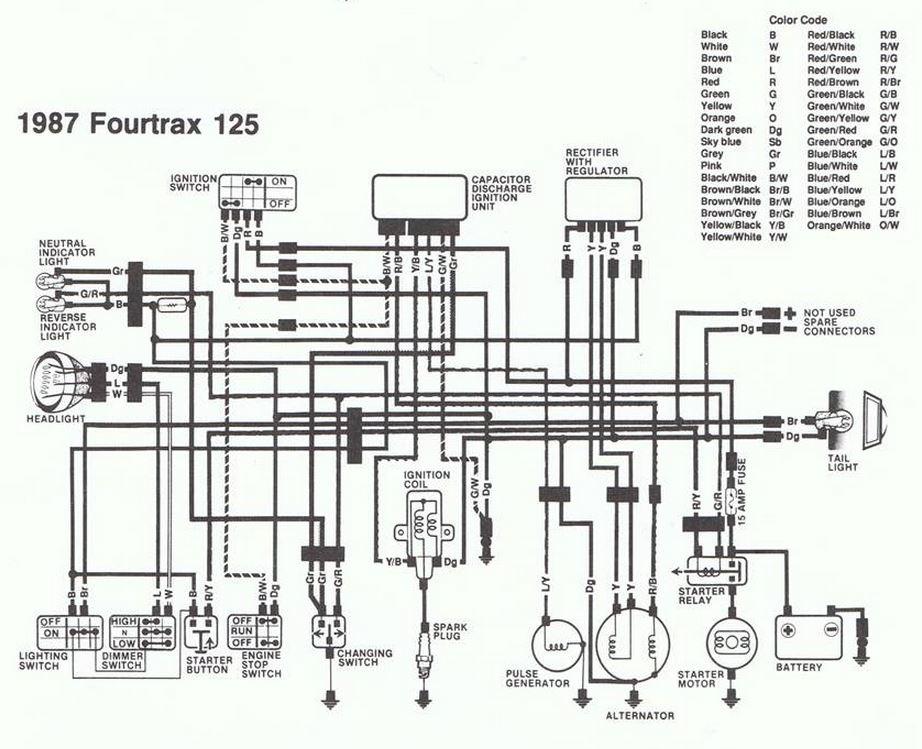 Honda Trx 125 4 Wheeler
