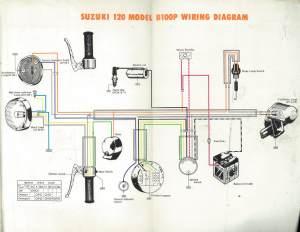 Free Wiring Diagram Suzuki Car Fx   Wiring Library