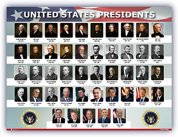 List of Presidents of USA with dates