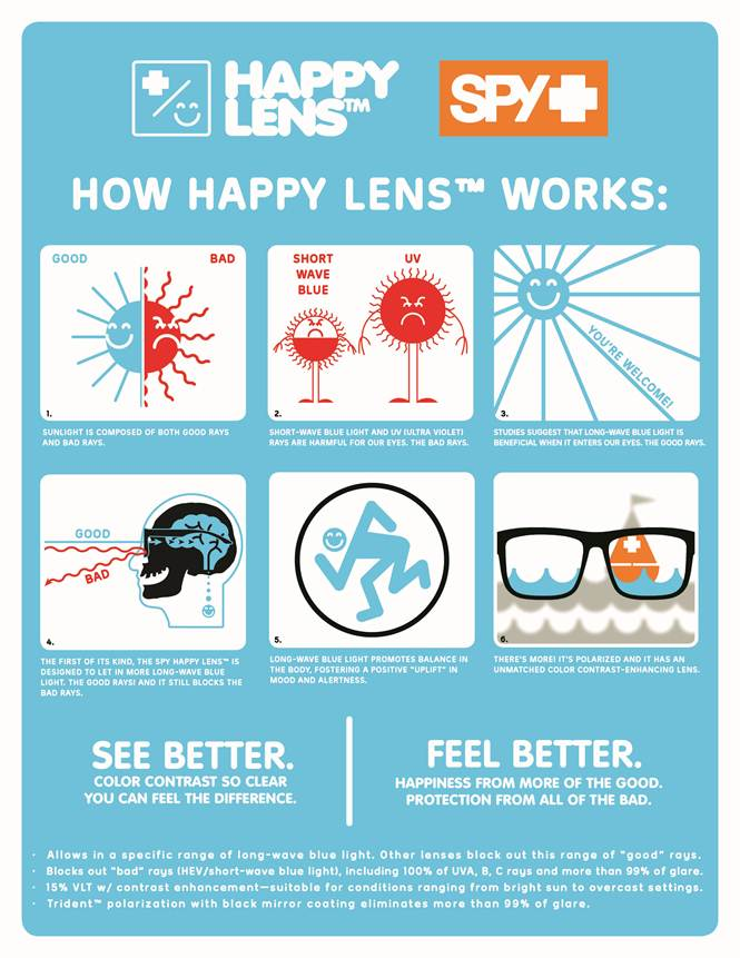 The Kentucky Gent with Spy Optics' Happy Lenses Technology