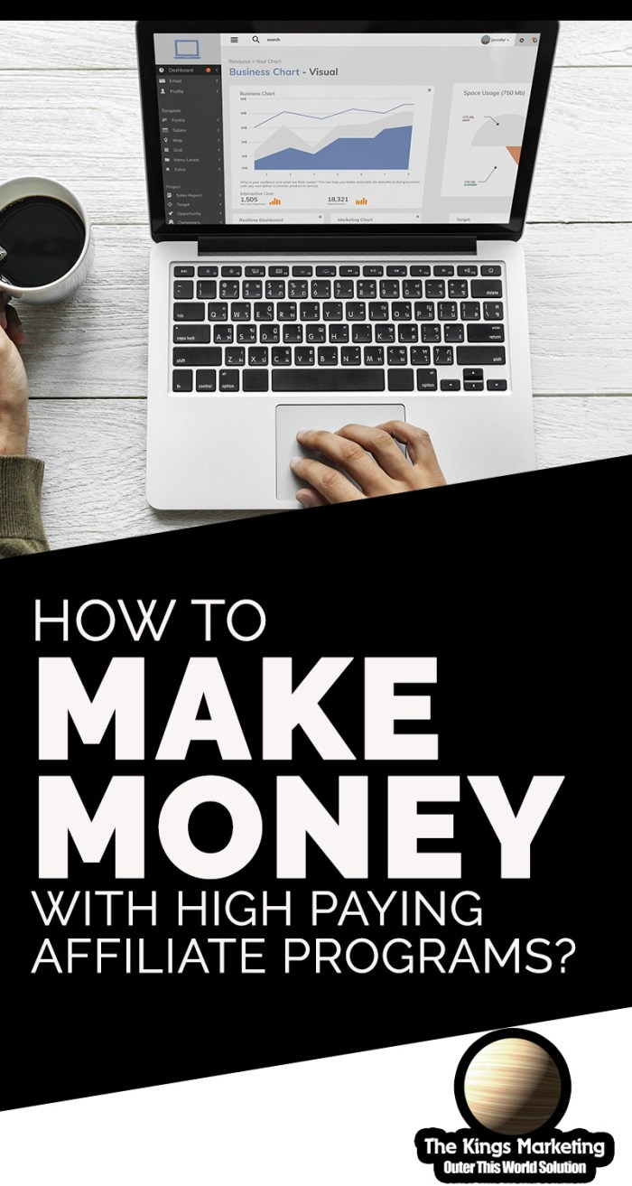 How to Make Money with High Paying Affiliate Programs?