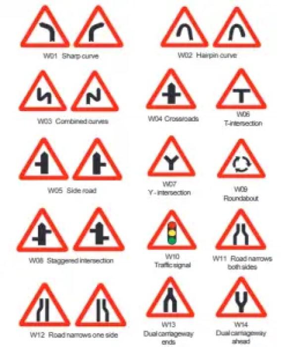 Warning 2