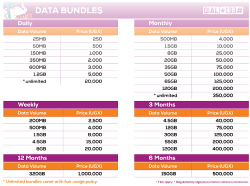 africell data bundles prices