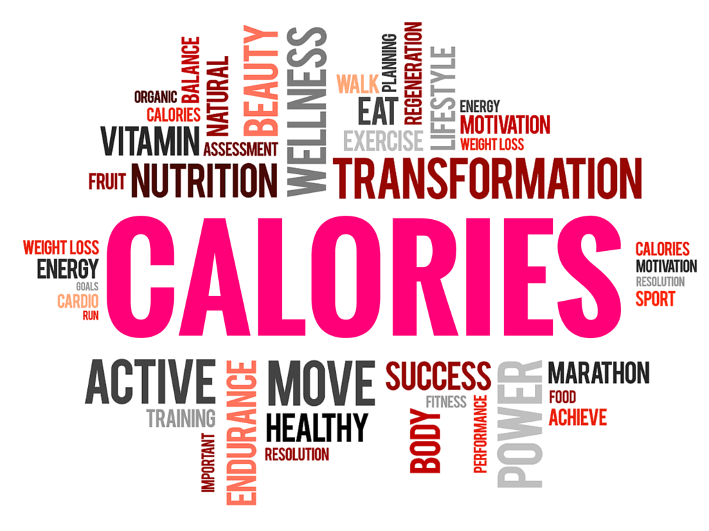 How To Calculate Your Maintenance Calories Ku Stand Tall