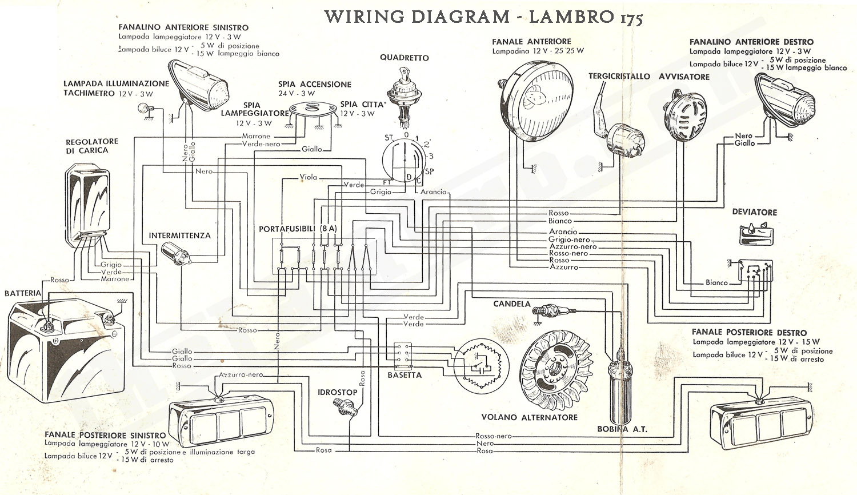 buggy wiring diagram dazon raider classic wiring diagram buggy depotgy motor wiring diagram gy image wiring diagram gy6 buggy wiring diagram wiring diagram on gy6