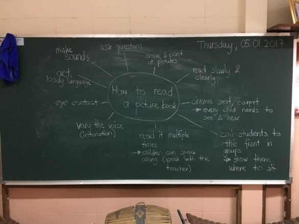 Mindmap on how to read a picture book