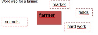 Word web for a farmer