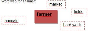 Word web for a farmer