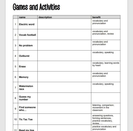 This is only a small snippet of a long list with games and activities that we tried out in class.